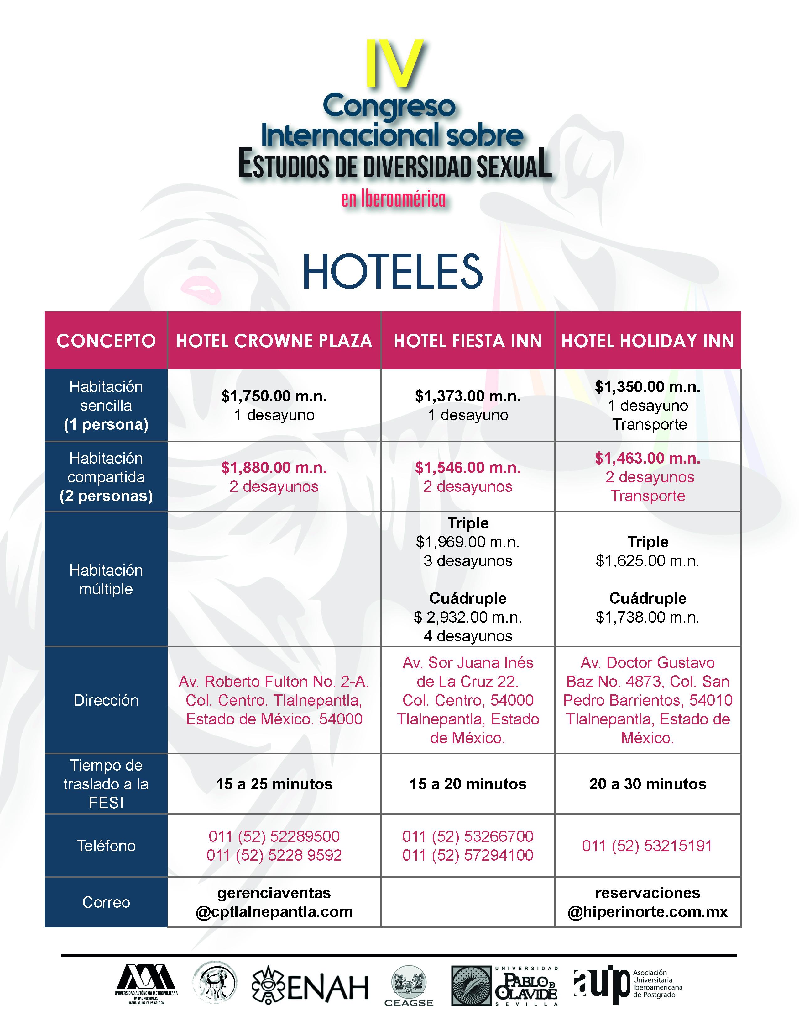 HOTELES Diversidad Sexual_2